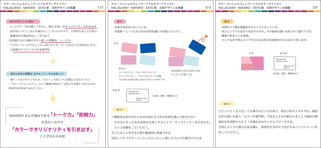 デザイン企画提案資料